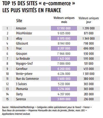 22 5 millions d 39 acheteurs e tourisme en france for Site touristique france